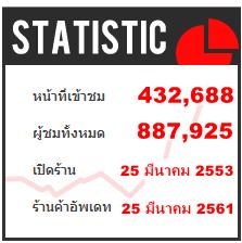 สถิติ www.meedesigns.com